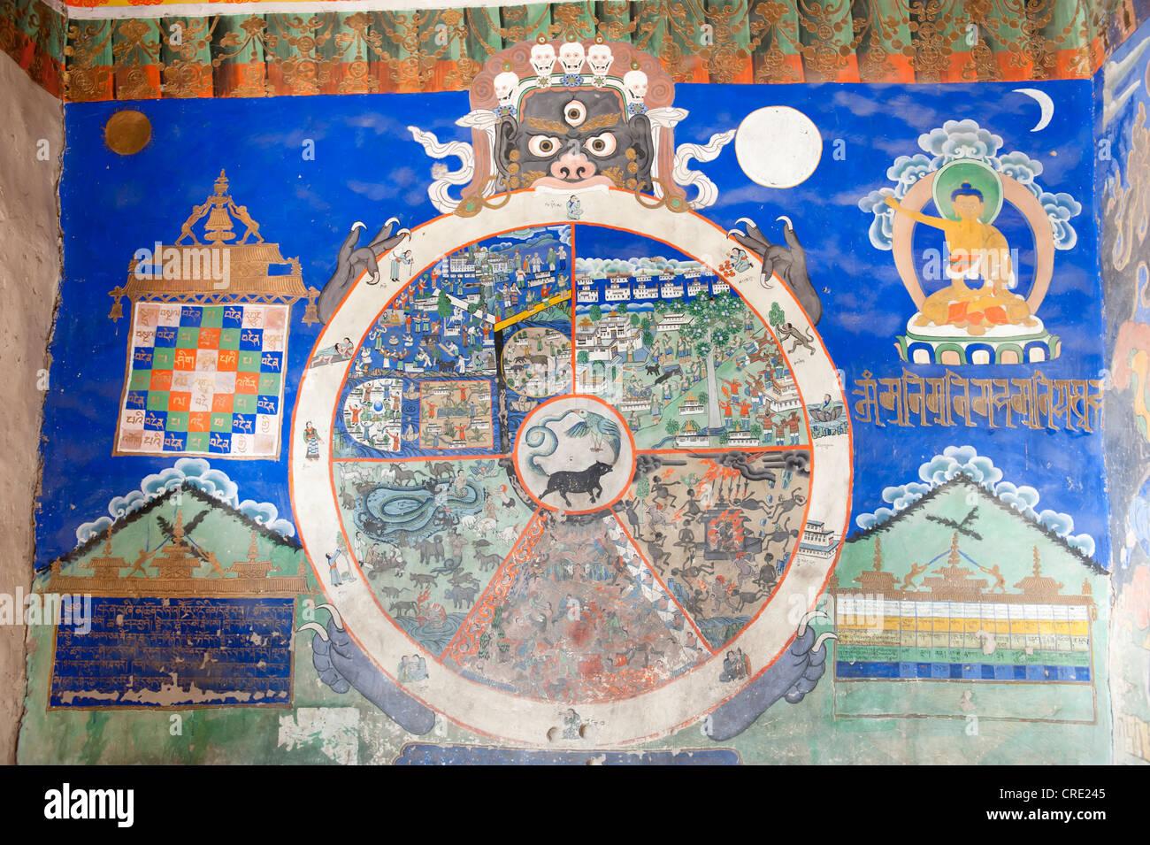 Tibetan Buddhism Yama God Of Death Holding The Wheel Of Life Stock Photo Alamy
