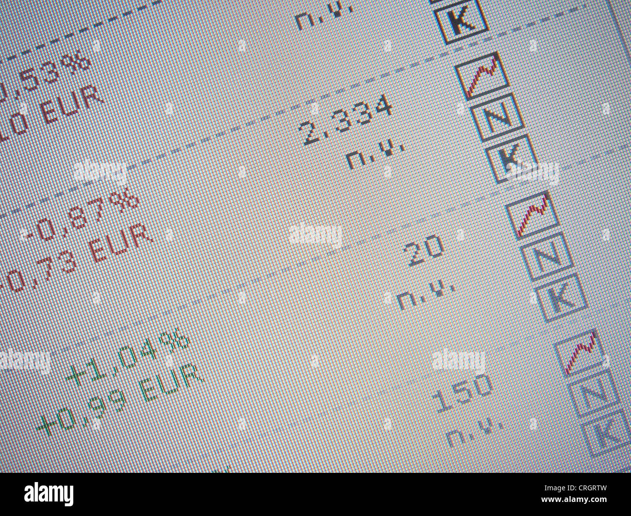 stock market quotations - Stock Image