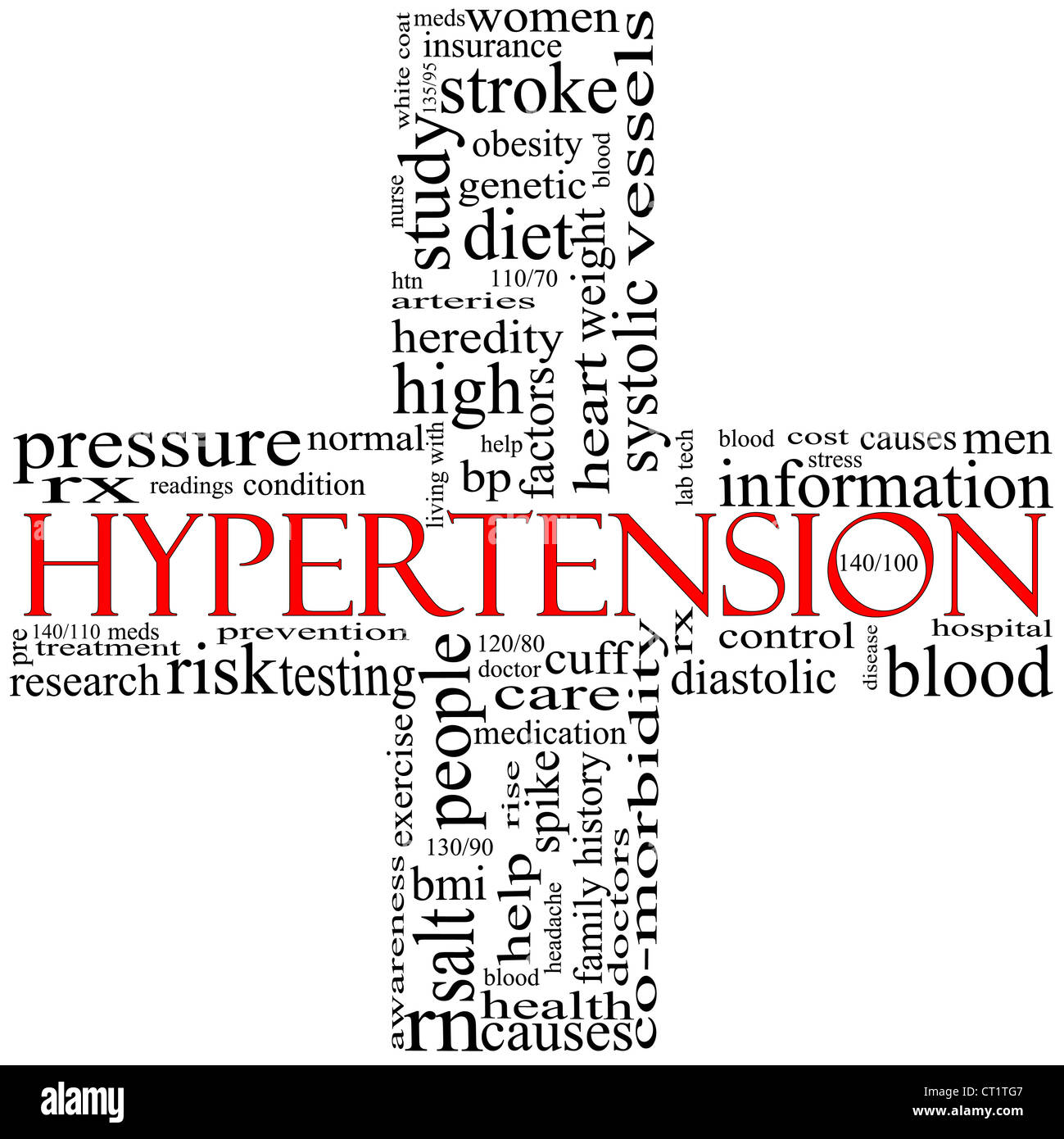 A black and red cross shaped word cloud concept around the word Hypertension including words such as reading, control, - Stock Image