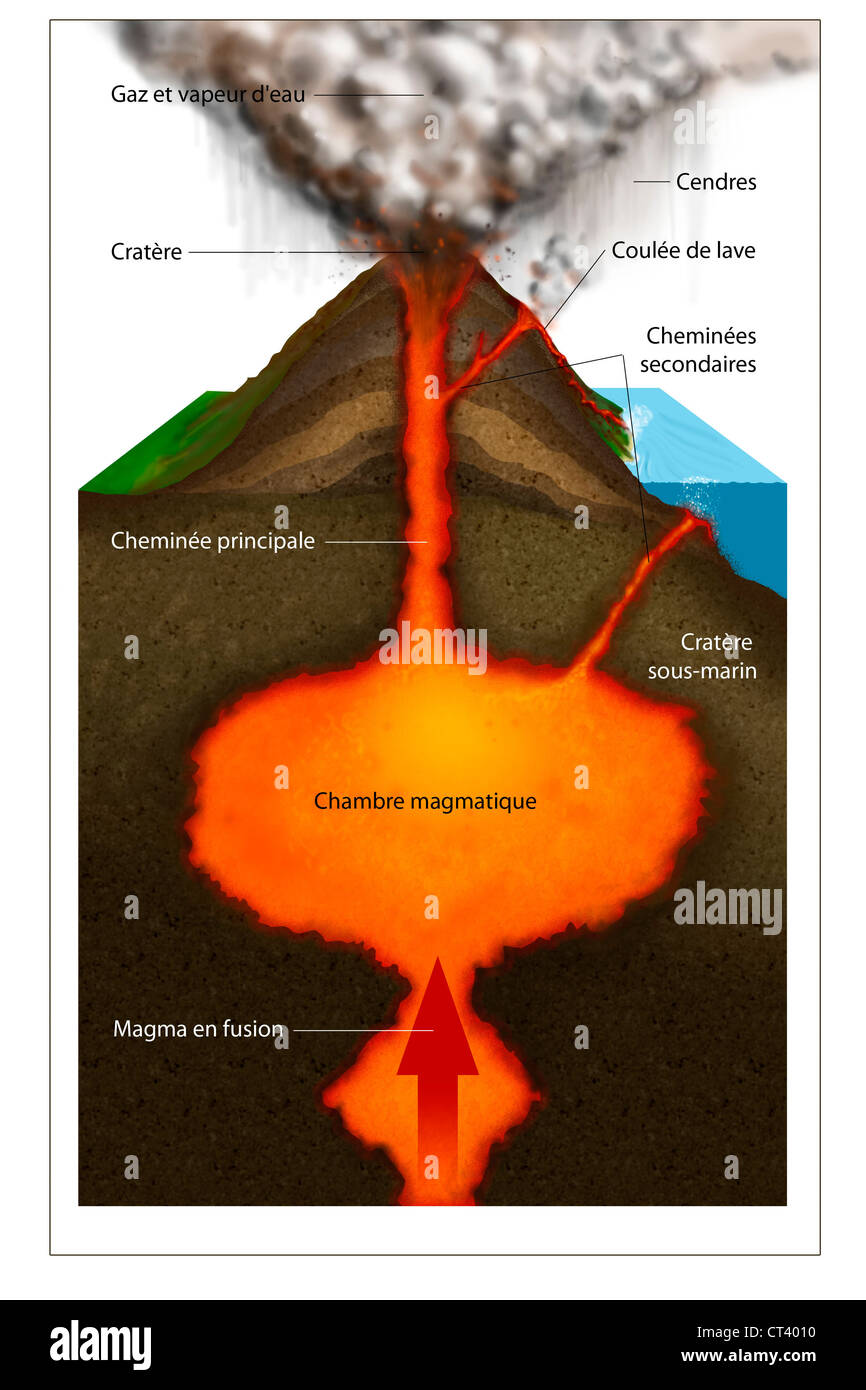 Volcano drawing stock photo 49260316 alamy volcano drawing ccuart Gallery