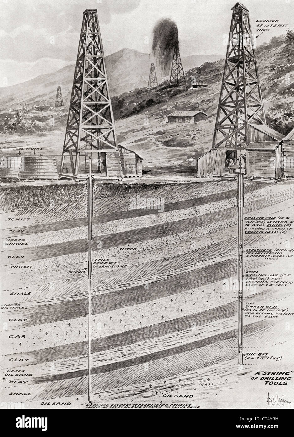 Illustration showing oil derricks boring for oil in England in 1919. From The Year 1919 Illustrated. - Stock Image