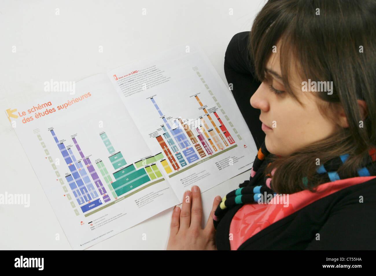 EDUCATIONAL GUIDANCE - Stock Image