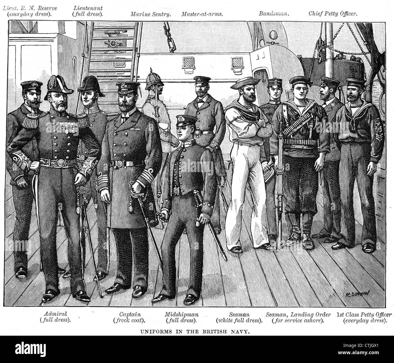 UNIFORMS OF THE BRITISH NAVY about 1900 - Stock Image