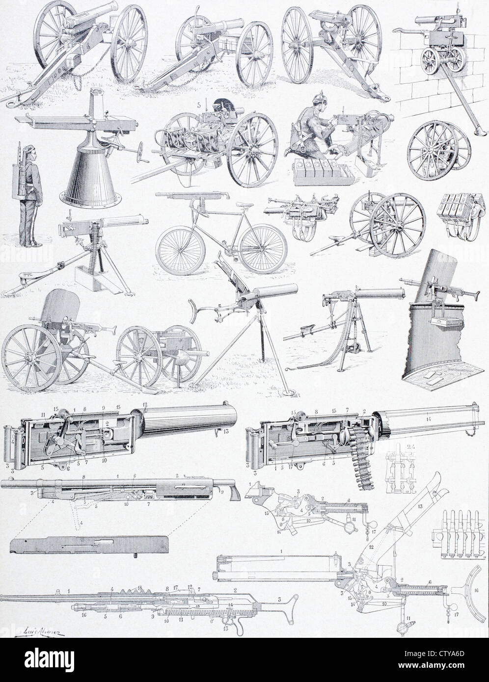 Types of machine guns and their mechanisms just prior to the First World War. - Stock Image