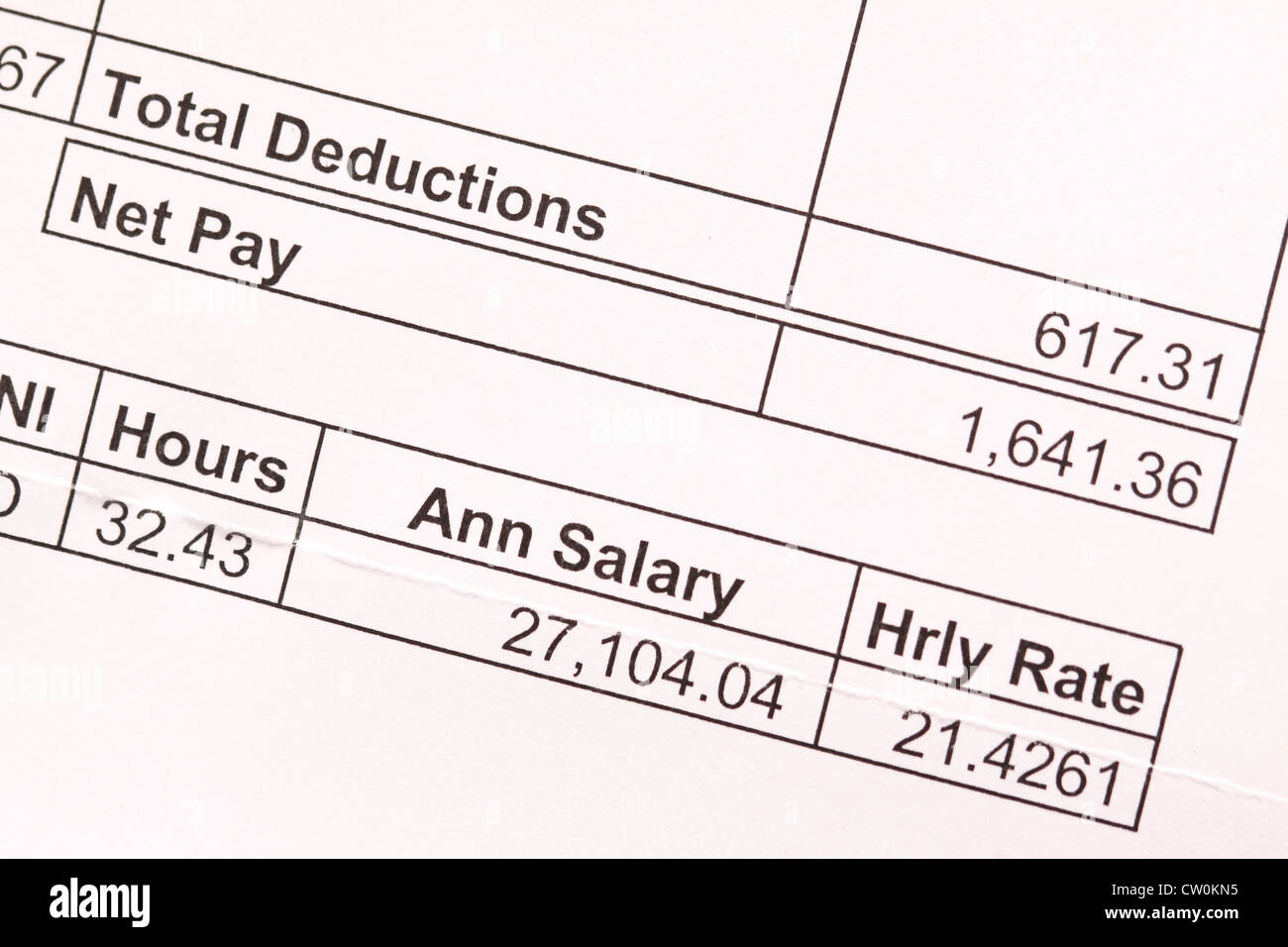 Payslip pay slip wage packet Net Pay - Stock Image