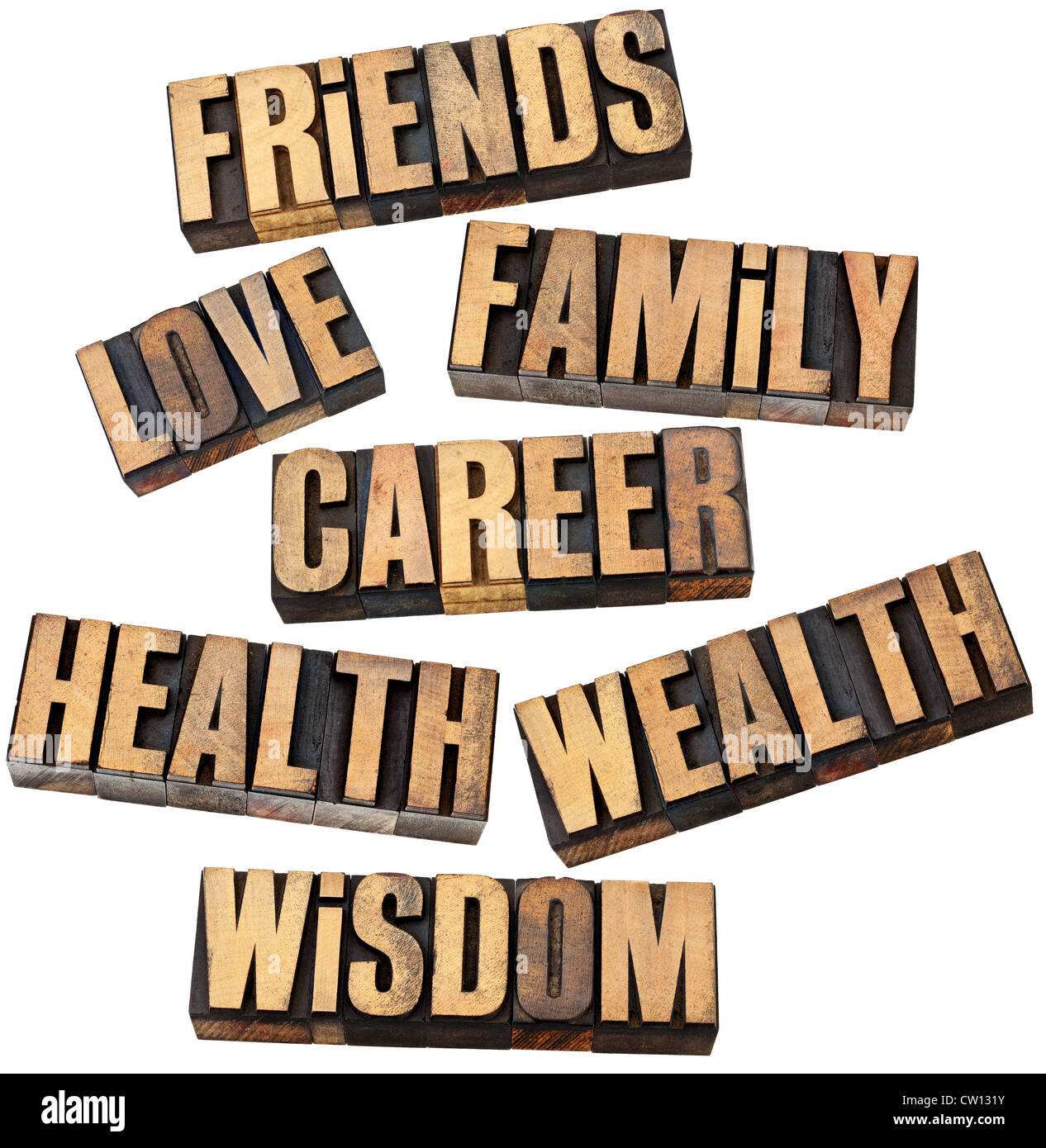 Career family wealth love friends health wisdom list of career family wealth love friends health wisdom list of popular life values a collage of isolated words publicscrutiny Choice Image