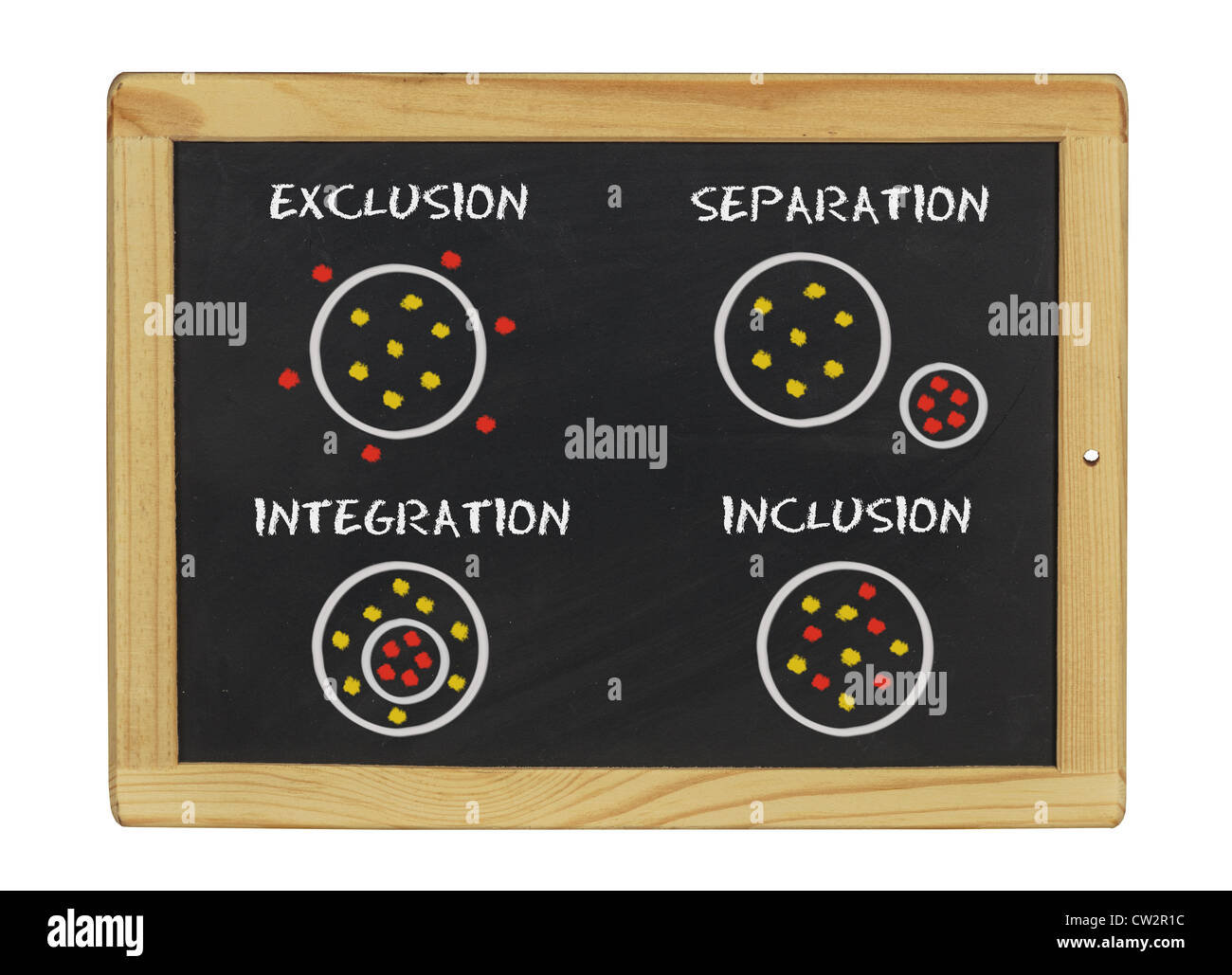 chalkboard with exclusion separation integration inclusion written on it - Stock Image
