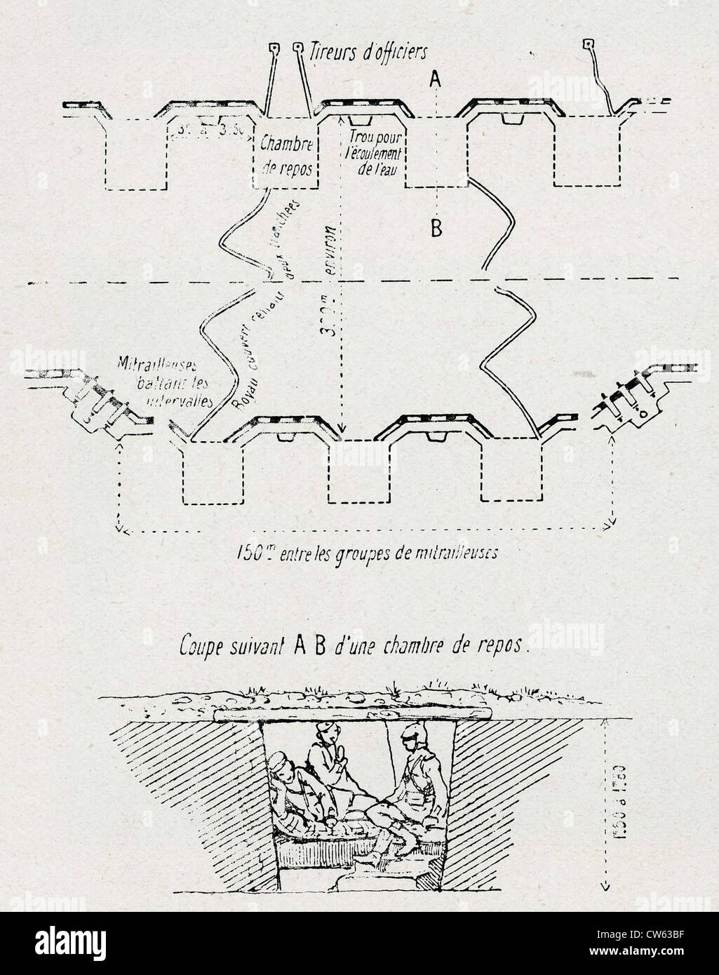 German Trench System 1914 During World War I Stock Photos Wwi Diagram Image