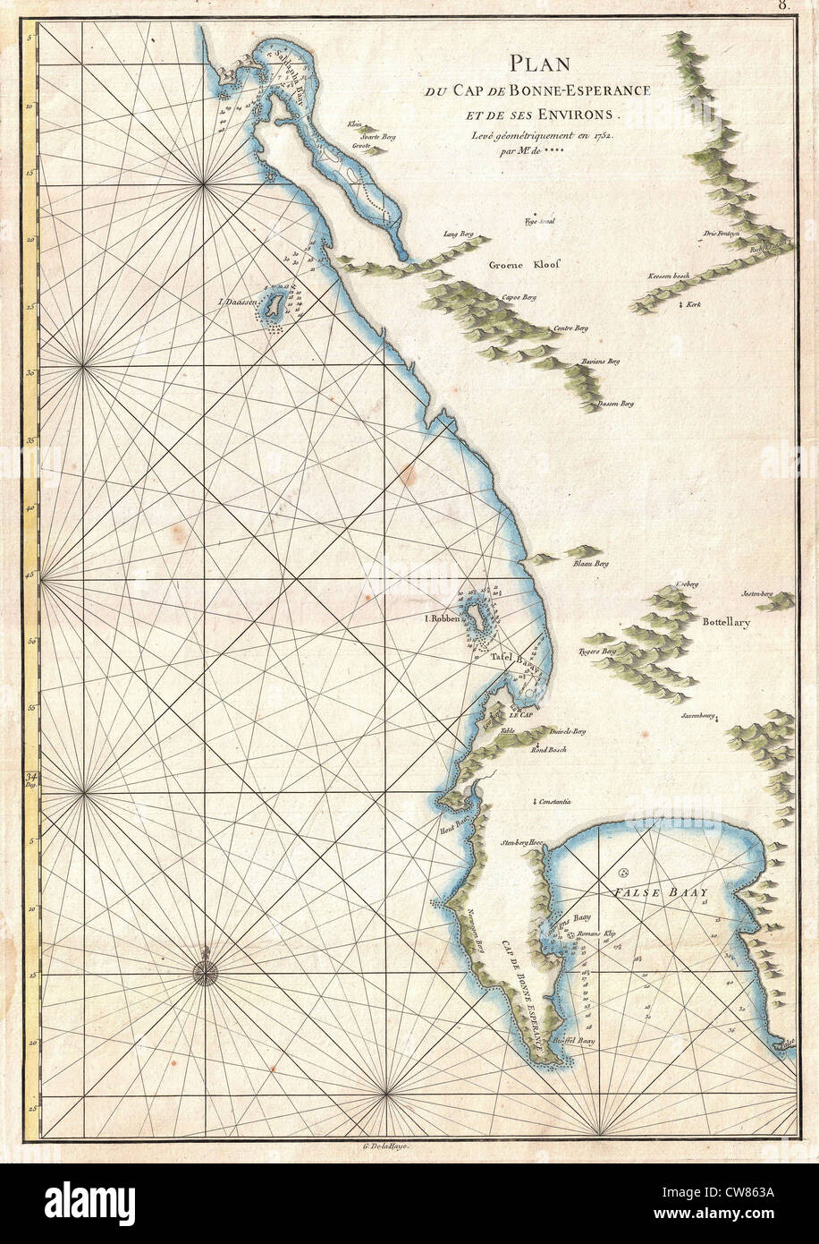1775 Mannevillette Map of the Cape of Good Hope, South Africa Stock ...
