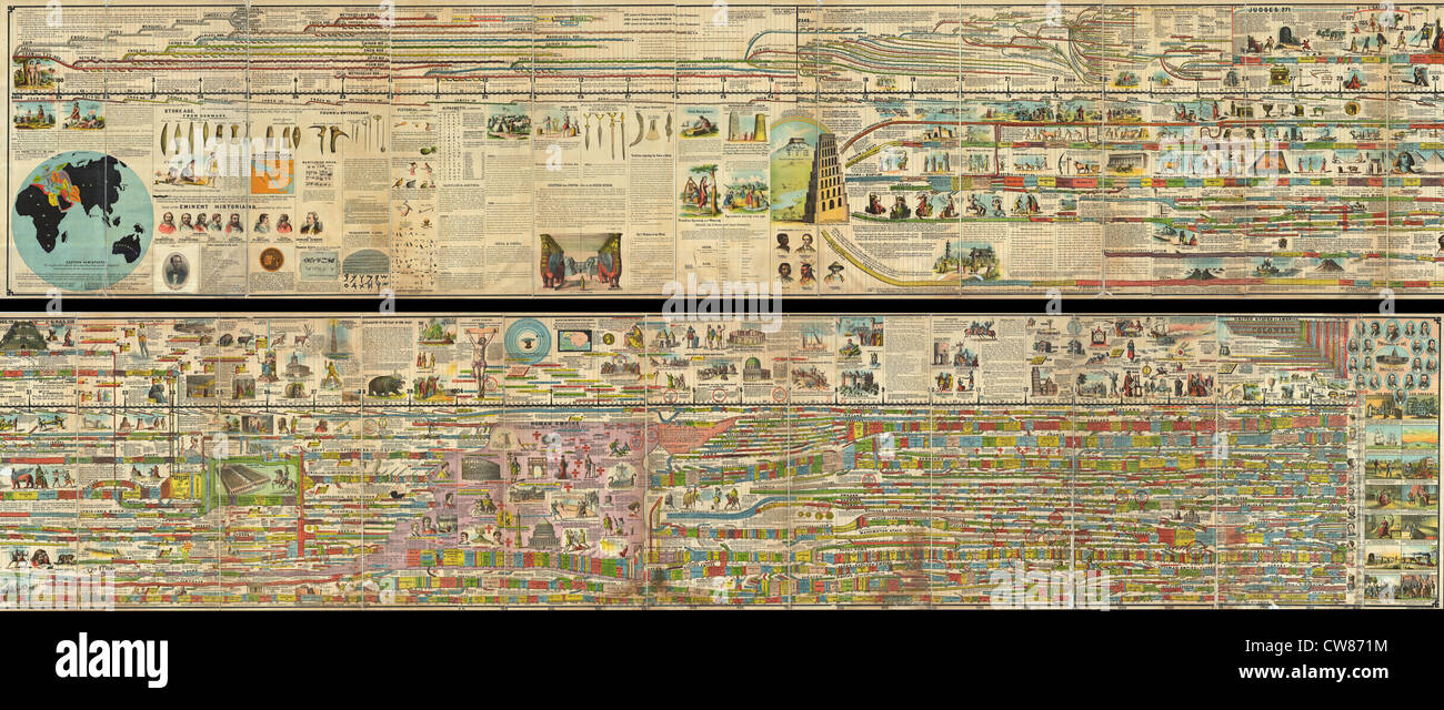 1878 Adams Monumental Illustrated Panorama of History - Stock Image