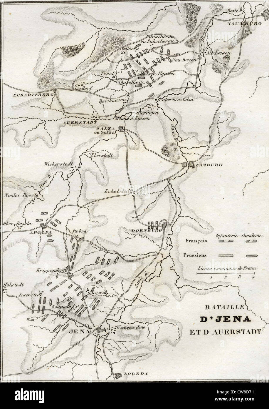 Map of the Battle of Jena - Stock Image