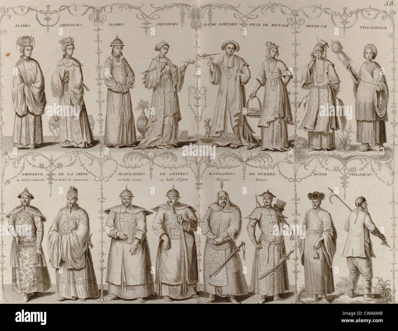 18th century European engraving depicting Chinese men and women of various social classes. - Stock Image