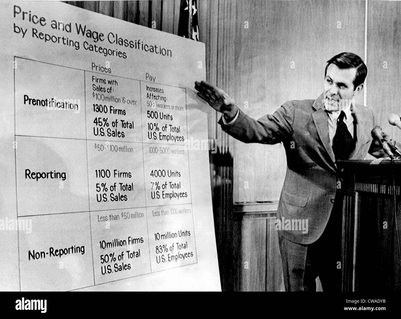 DONALD RUMSFELD, as 'Cost of Living Council' Director during Nixon's campaign news conference, 1971. - Stock Image