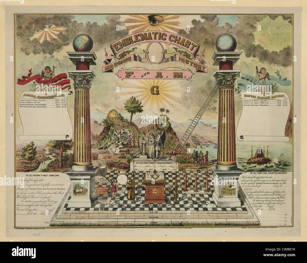 Masonic emblematic chart depicting all-seeing eye, ark, beehive, lamb, globes on top of columns, square and compass, - Stock Image