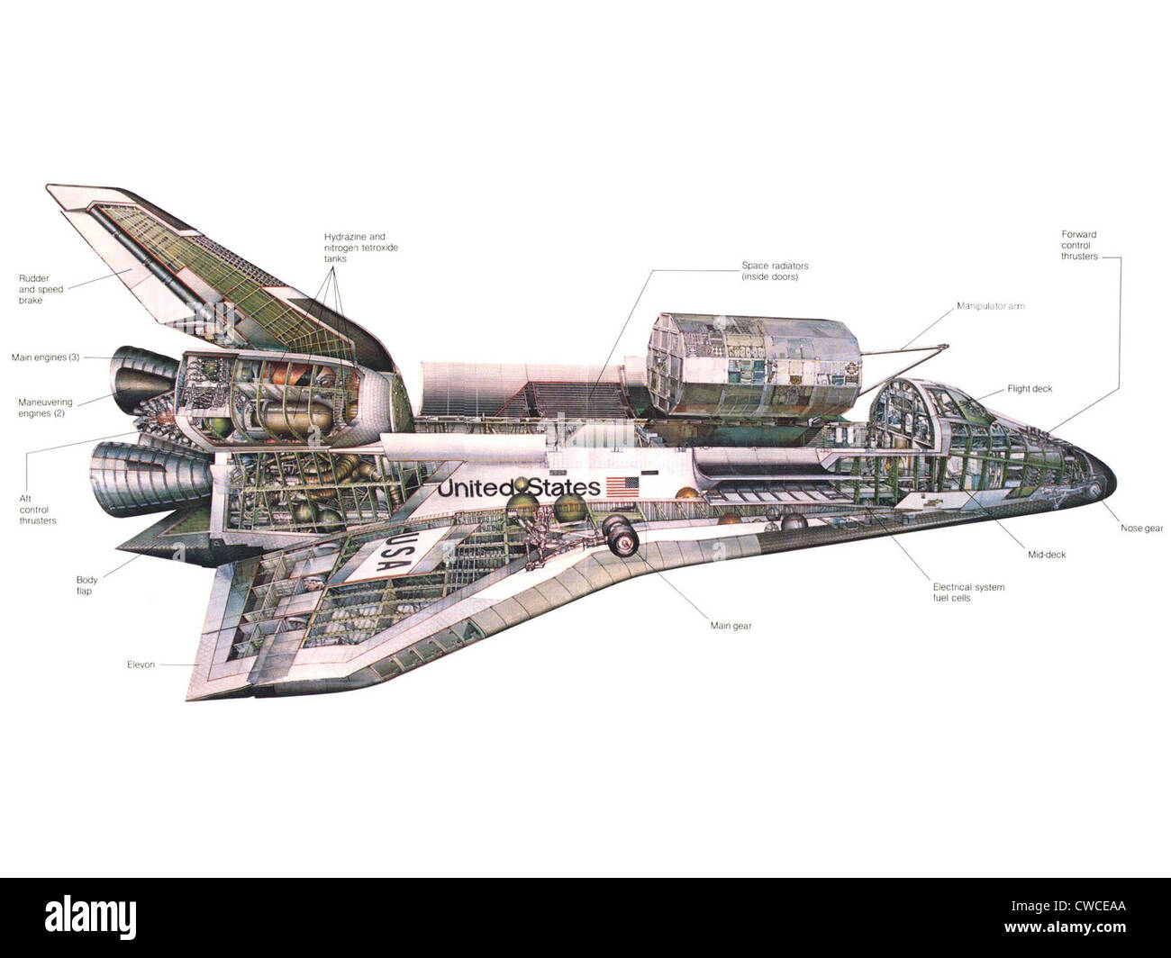 Shuttle Cut Out Stock Images Pictures Alamy Su Fuel Pump Diagram Away Of The Space Shows Pressurized Crew Compartment
