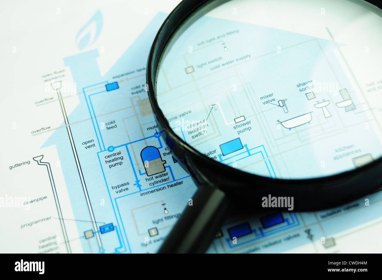 Central heating plan and magnifier Stock Photo: 50085972 - Alamy