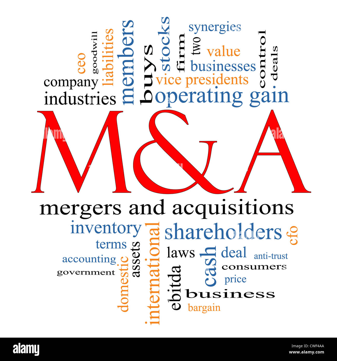 M & A (Mergers and Acquisitions) Word Cloud Concept with great terms such as deals, stocks, ebitda, ceo, shareholders - Stock Image