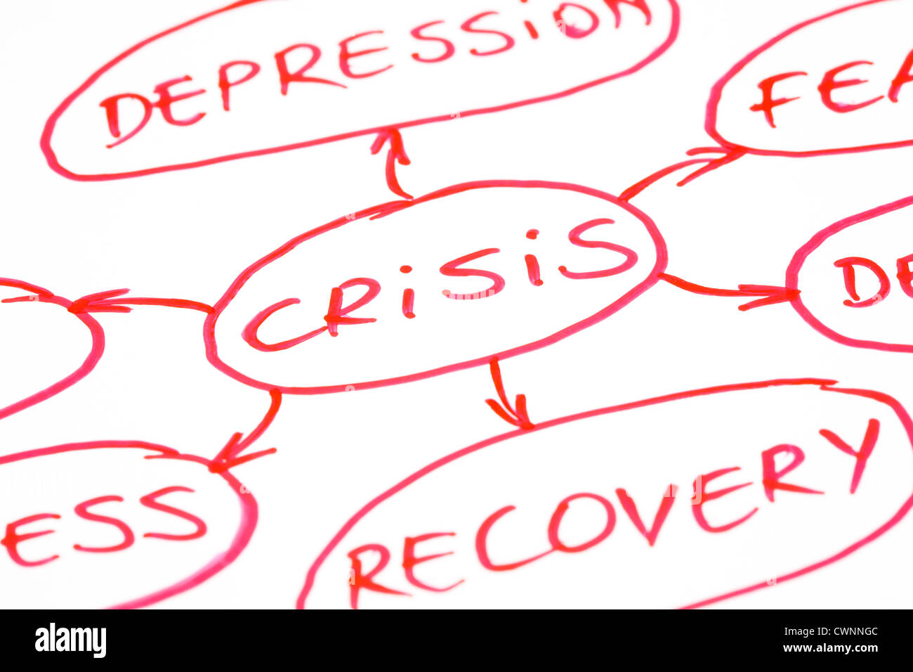 Crisis flow chart written with red pen on paper - Stock Image