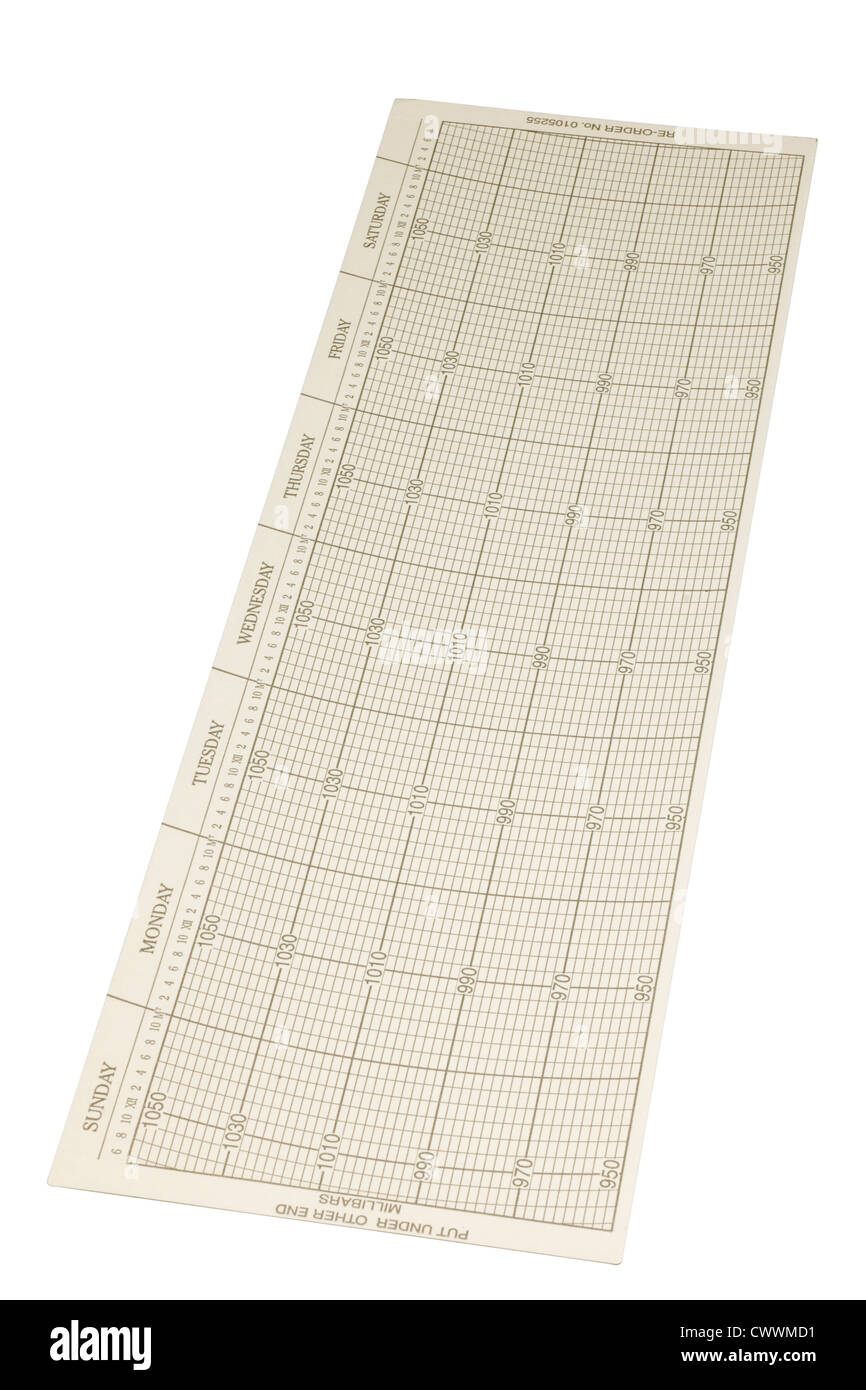 Barograph chart sample in inches - Stock Image
