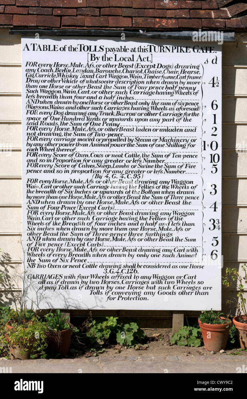 List of Toll charges at the Toll cottage, Weald & Downland Open Air Museum, Singleton, West Sussex, UK - Stock Image