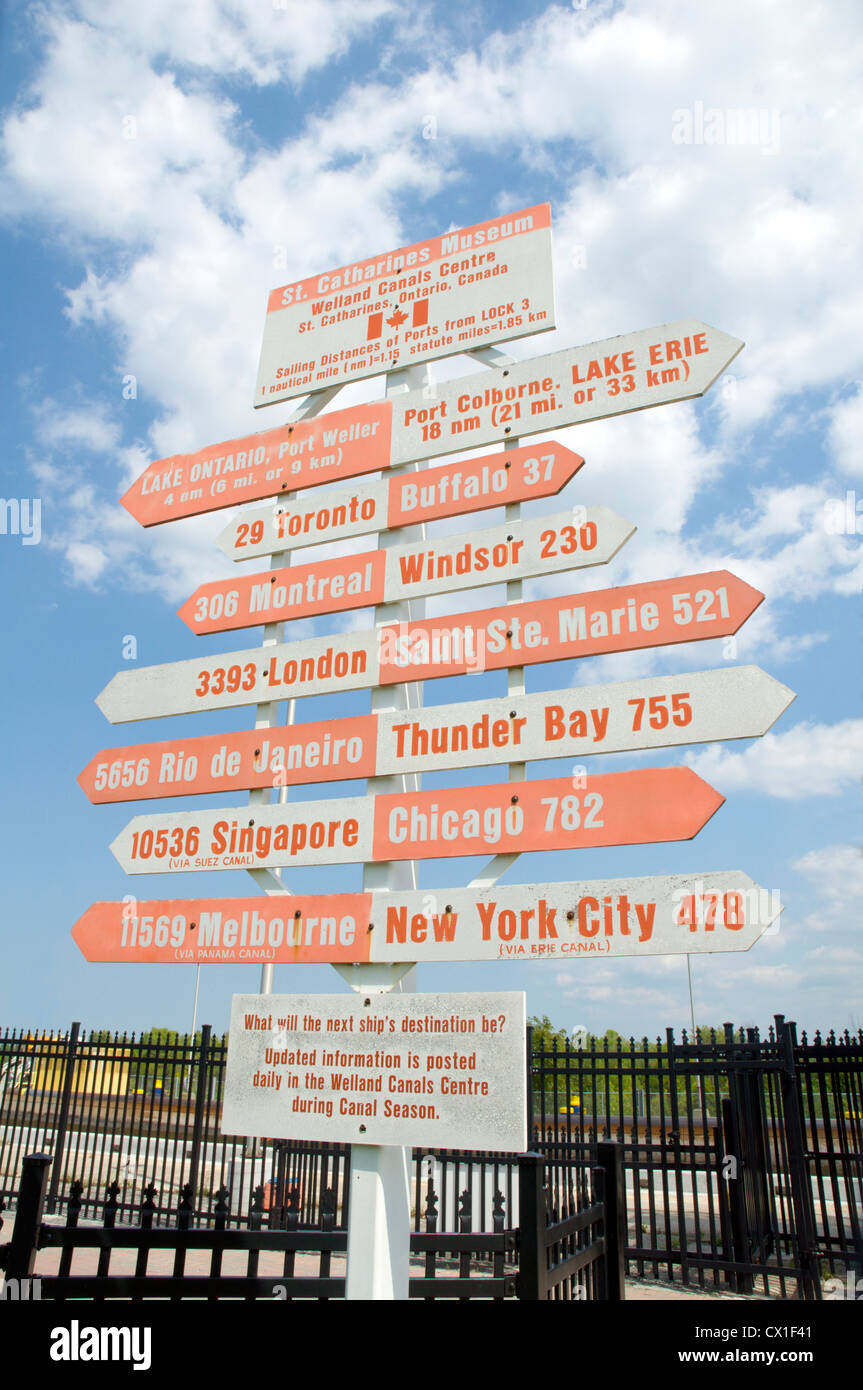 Global directional sign and distances - Stock Image