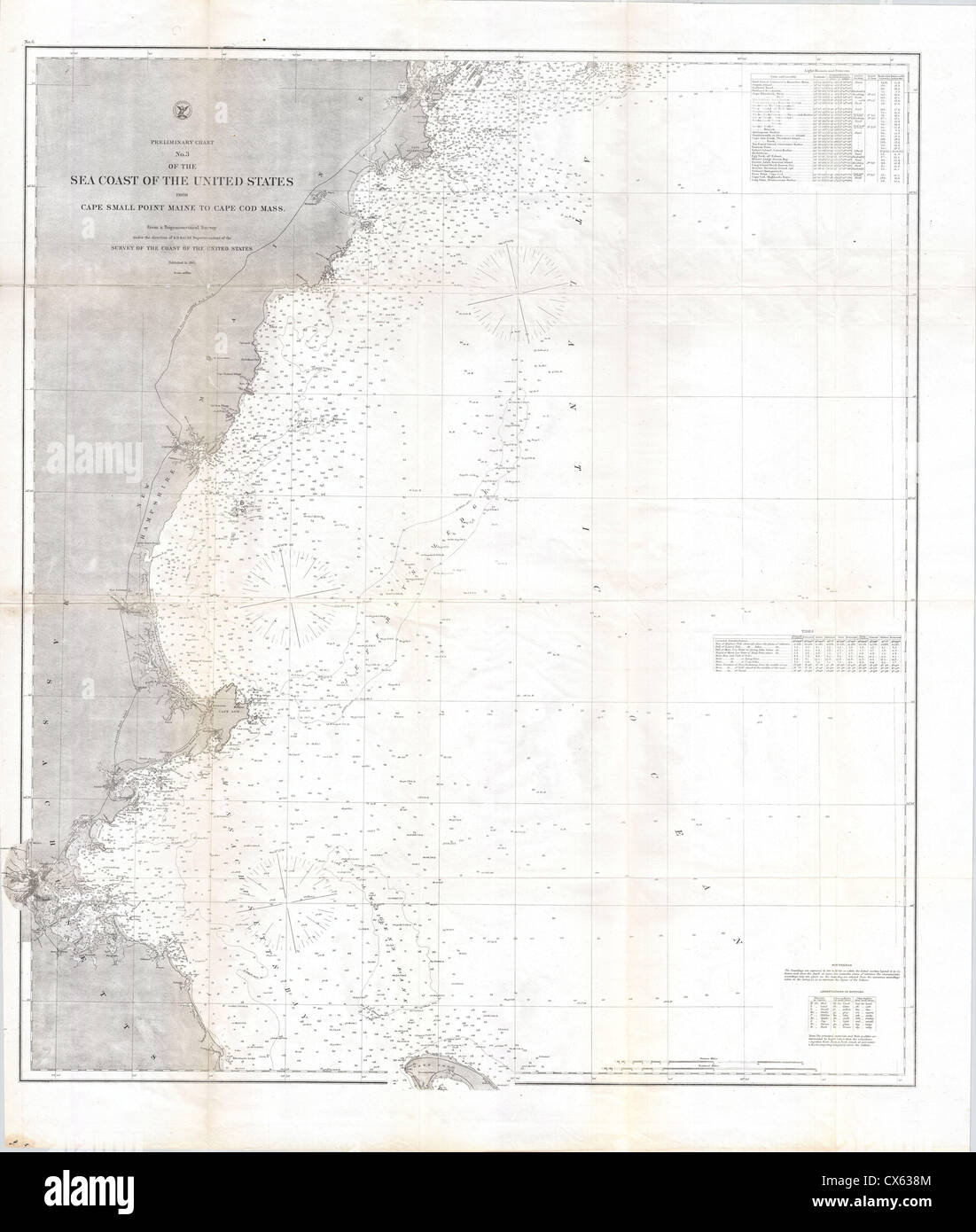 1865 Us Coast Survey Map Of The New England Coast Stock Photo - Map-of-us-in-1865