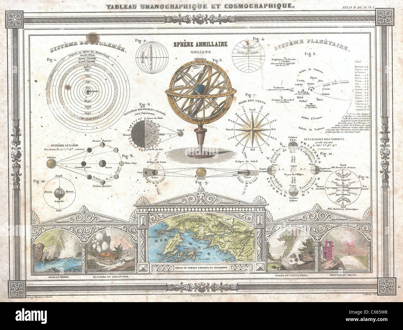 1852 Vuillemin Astronomical and Cosmographical Chart - Stock Image