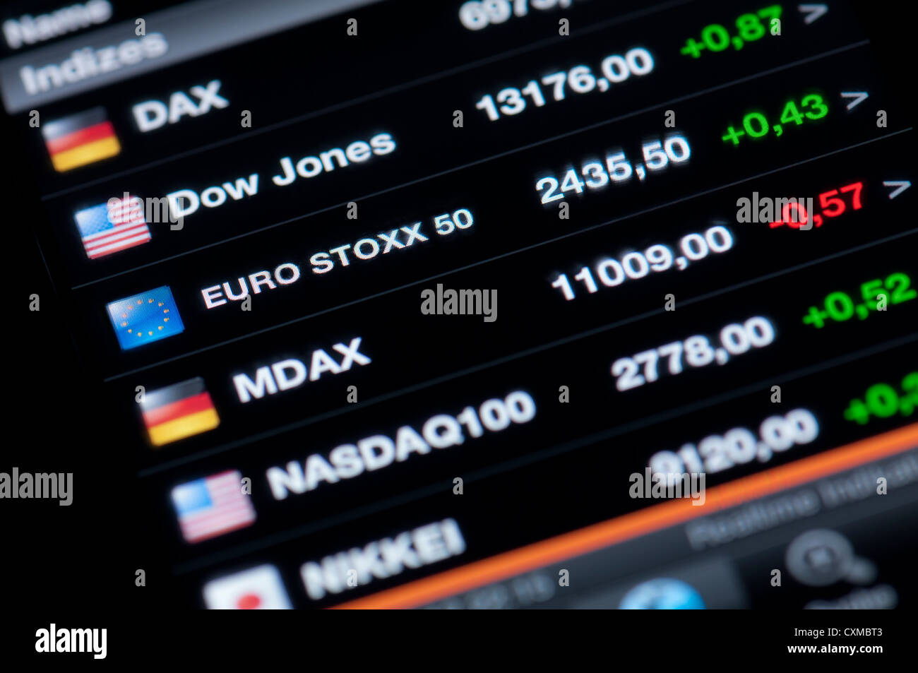 List of stock market indices on a high resolution LCD screen presented on iPhone 4 Stocks application. - Stock Image