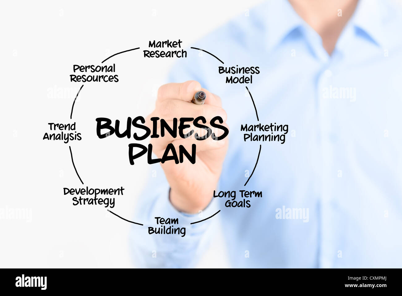 Young businessman drawing business plan concept. Isolated on white. - Stock Image