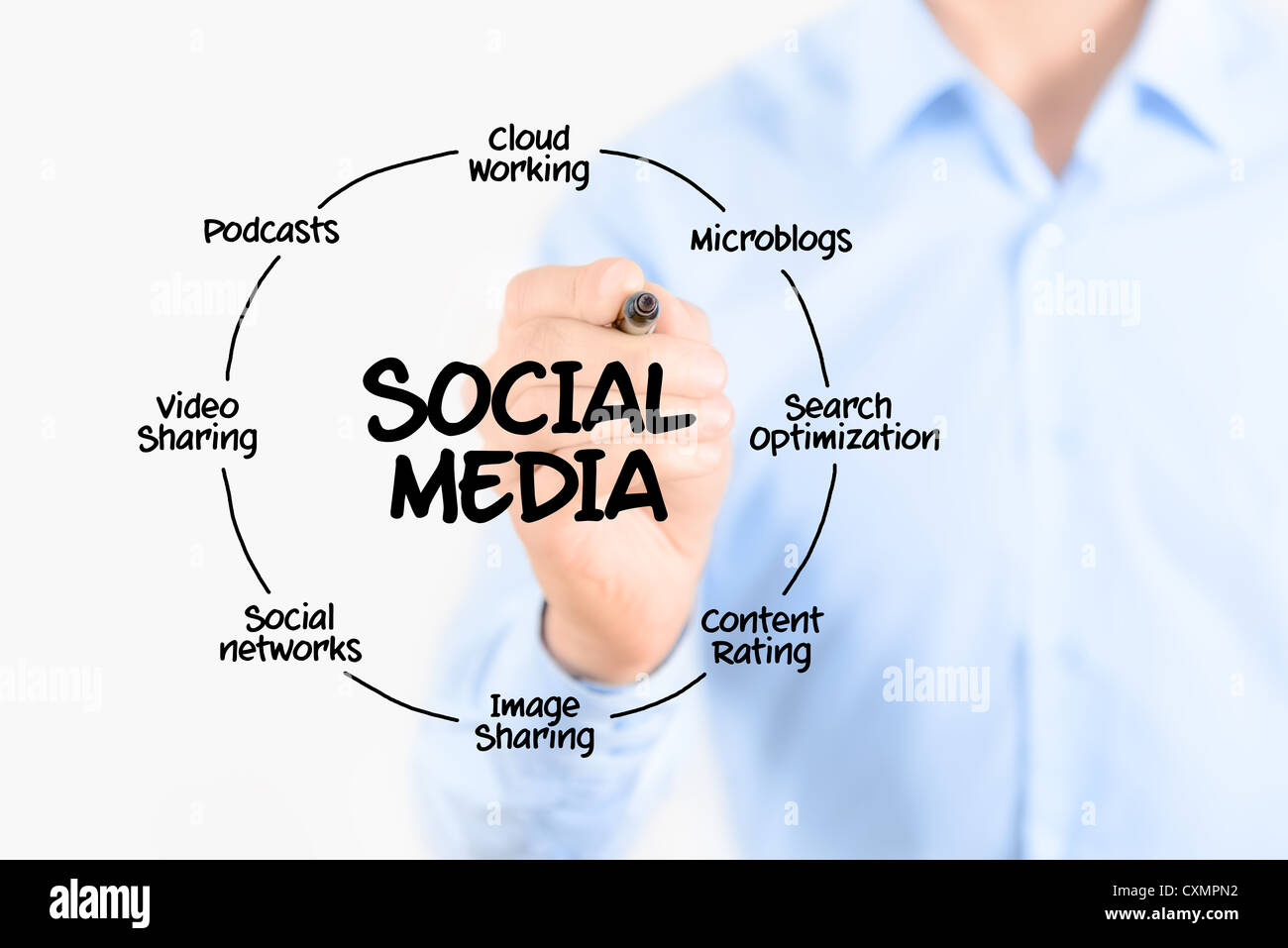 Young businessman drawing social media diagram concept. Isolated on white. - Stock Image
