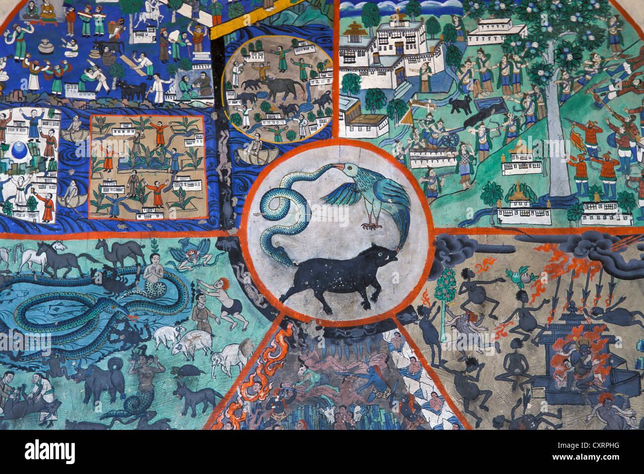 Buddhist Mural Tibetan Buddhism Yama God Of Death Holding The Stock Photo Alamy