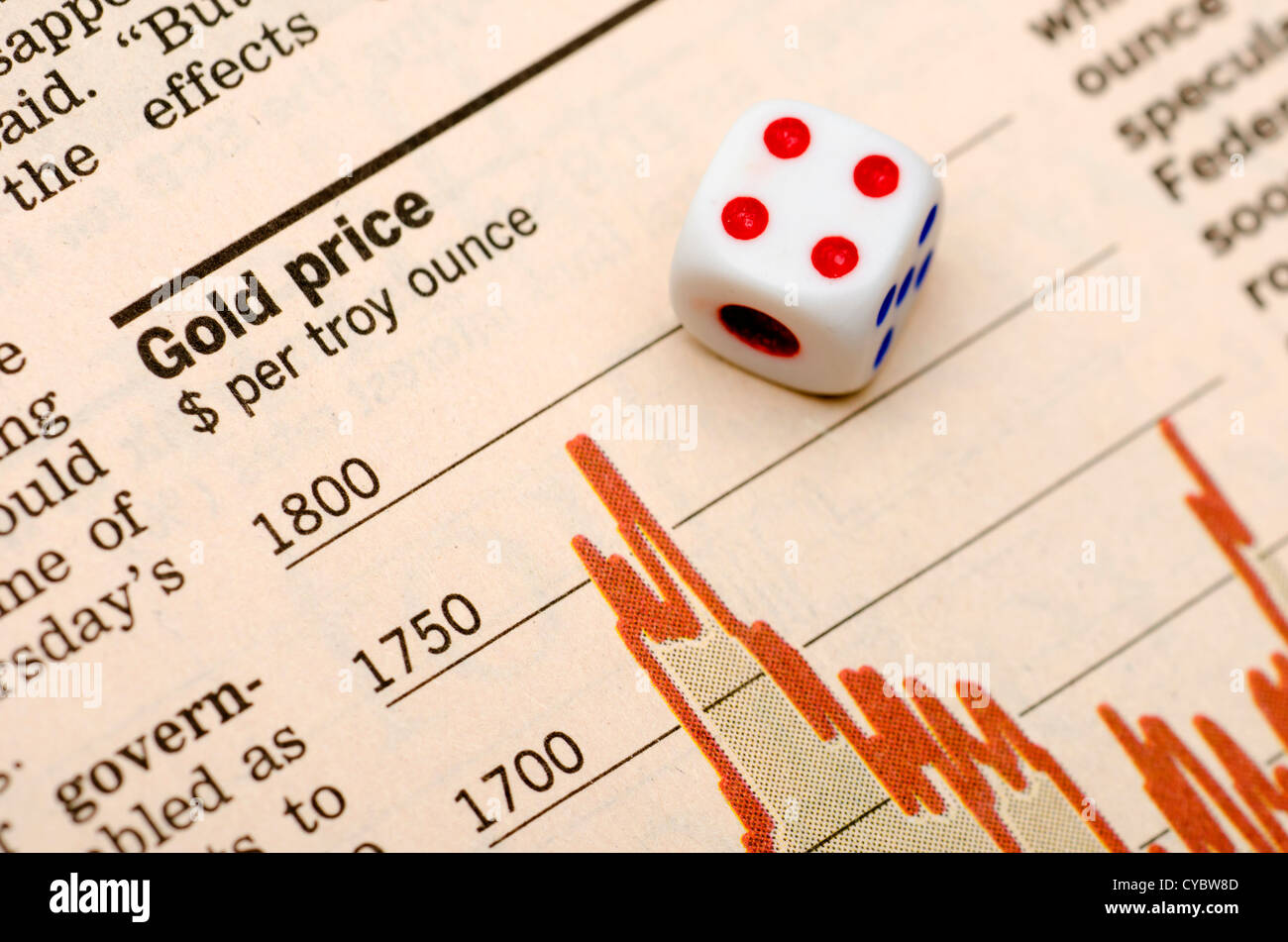 Gold price graph with dice - Stock Image