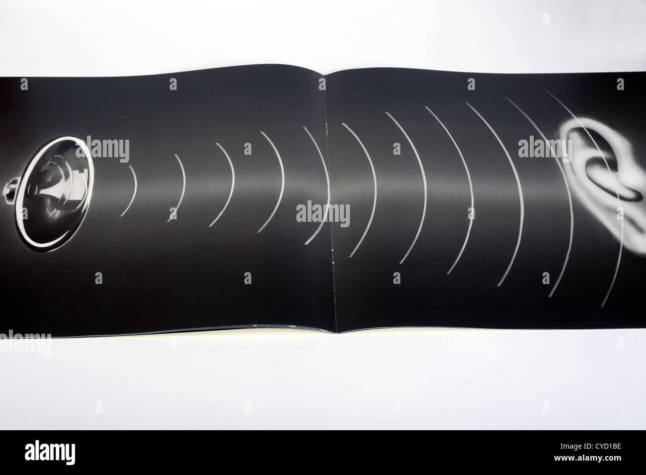Kraftwerk's booklet to the Radioactivity album Stock Photo