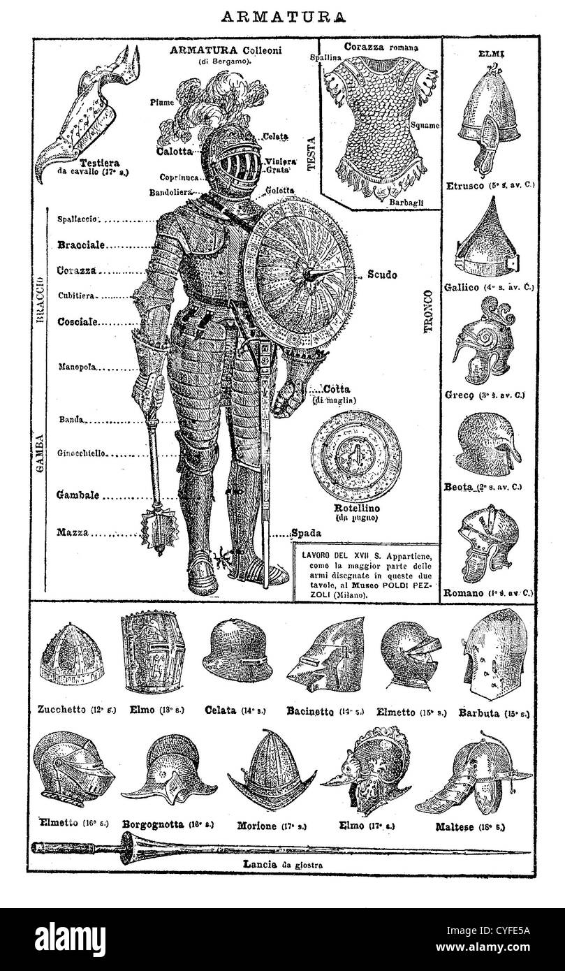 Vintage black and white table: medieval suit of Armor and parts, helms, shields and weaponry. - Stock Image