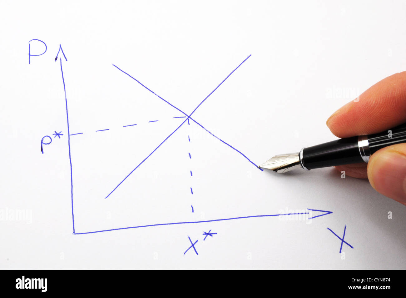 market economics concept with cross of supply and demand curve - Stock Image
