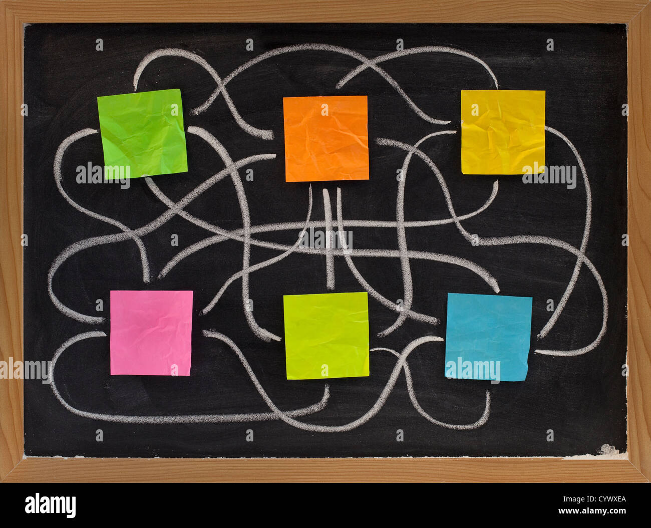 concept of complex or chaotic network interactions - colorful sticky notes and white chalk drawing on blackboard - Stock Image