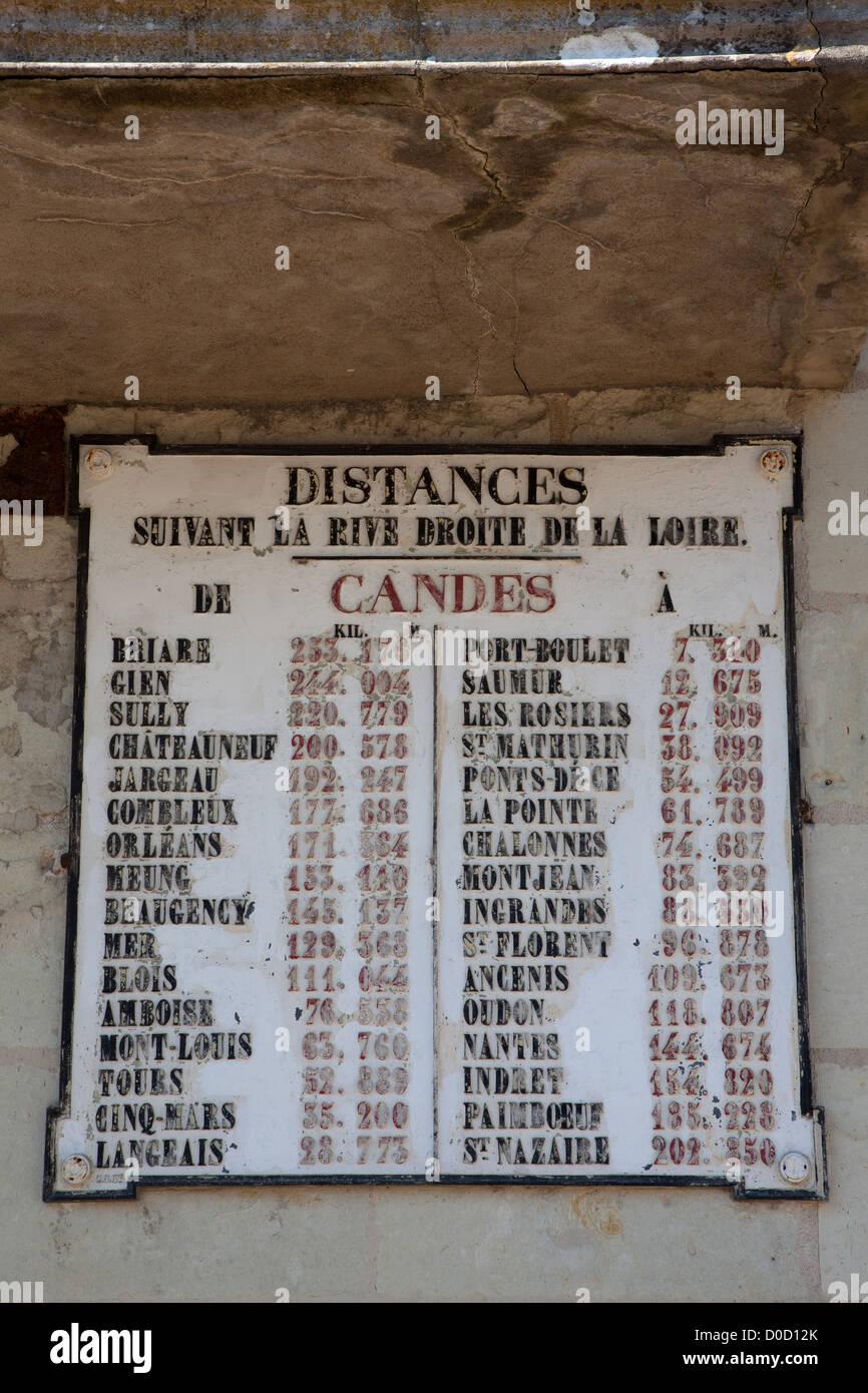 SIGN FOR DISTANCES VILLAGES ON LOIRE FROM BRIARE SAINT-NAZAIRE VILLAGE CANDES-SAINT-MARTIN INDRE-ET-LOIRE (37) FRANCE - Stock Image
