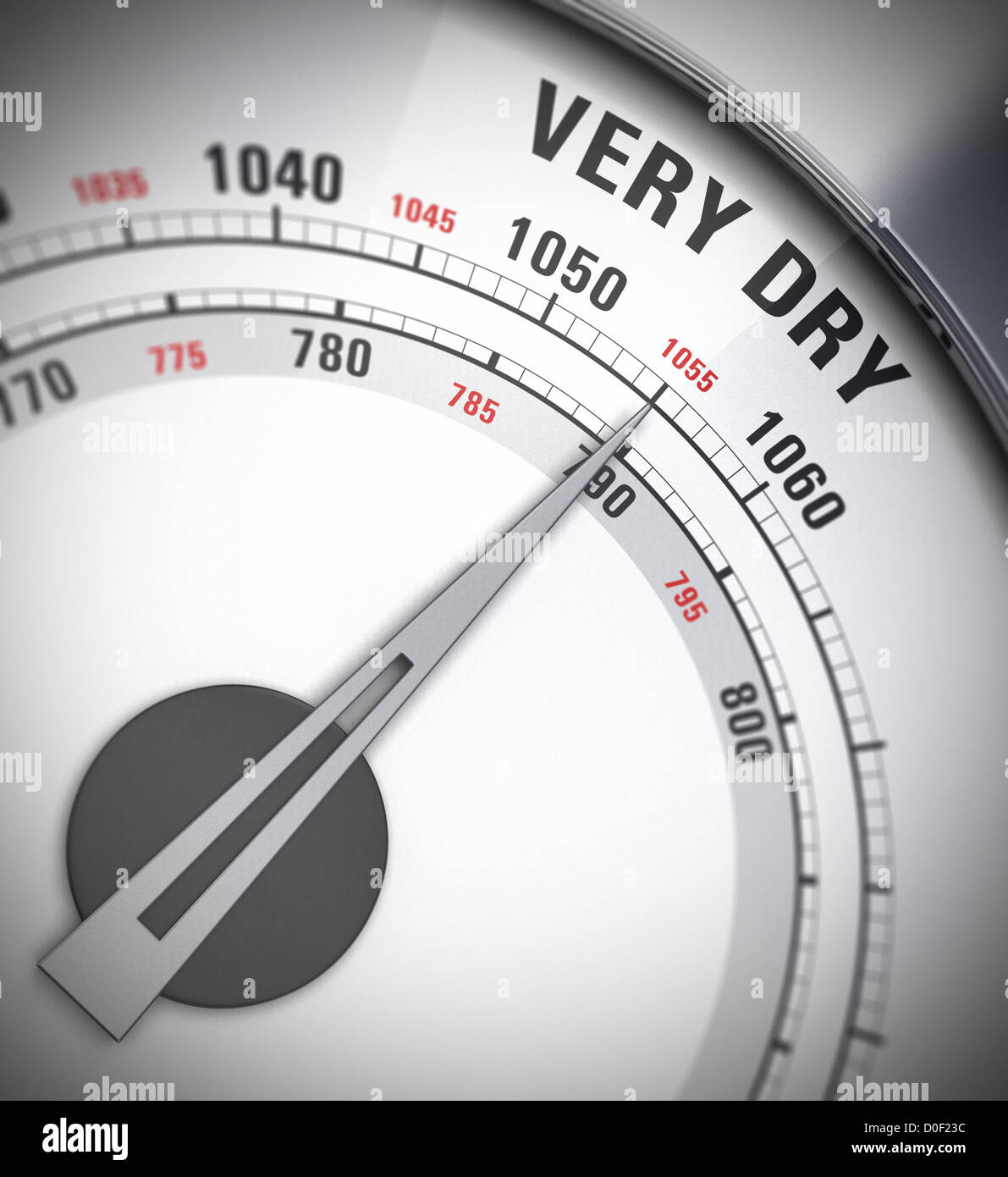 Atmospheric Pressure Stock Photos How To Build Electronic Torricelli Barometer Close Up Of A With The Pointer Pointing On Word Very Dry Blur
