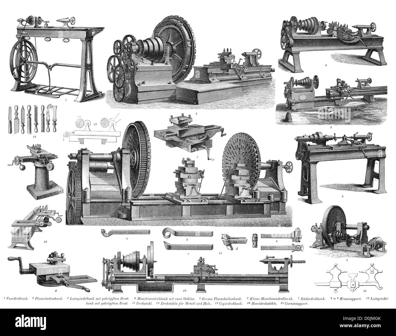 Collection of machines from the industrial revolution, including ...