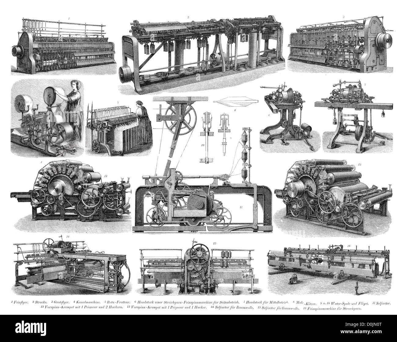 Collection of machines from the industrial revolution, including a  Multi thread spinning machine or mule, and a - Stock Image