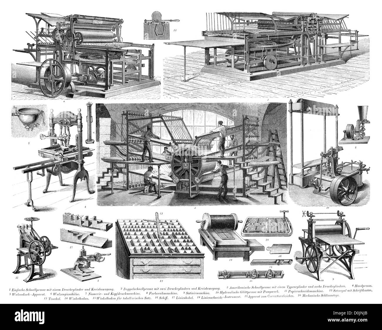 19th Century Printing Press Stock Photos Diagram Year 1 And 2 Context Rotary Collection Of Machines From The Industrial Revolution Including Old Presses Image