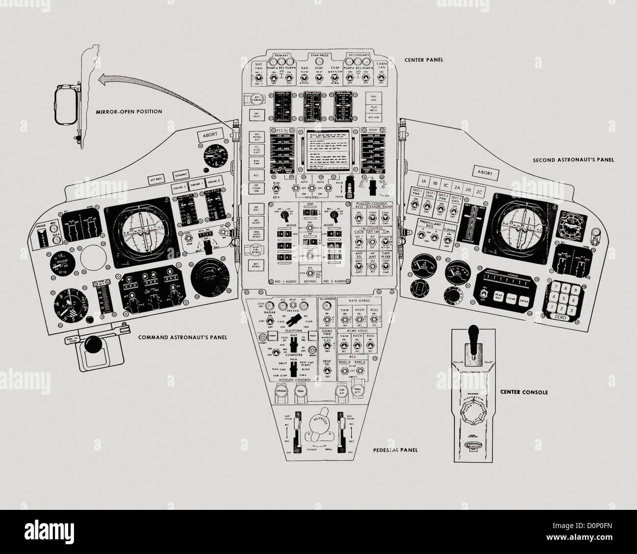 Gemini Instrument Panels and Controls - Stock Image