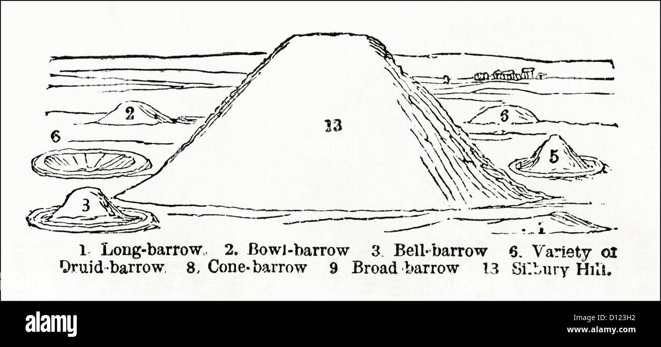 Barrows ancient Neolithic burials in the landscape near Stonehenge. Victorian woodcut engraving circa 1845 - Stock Image