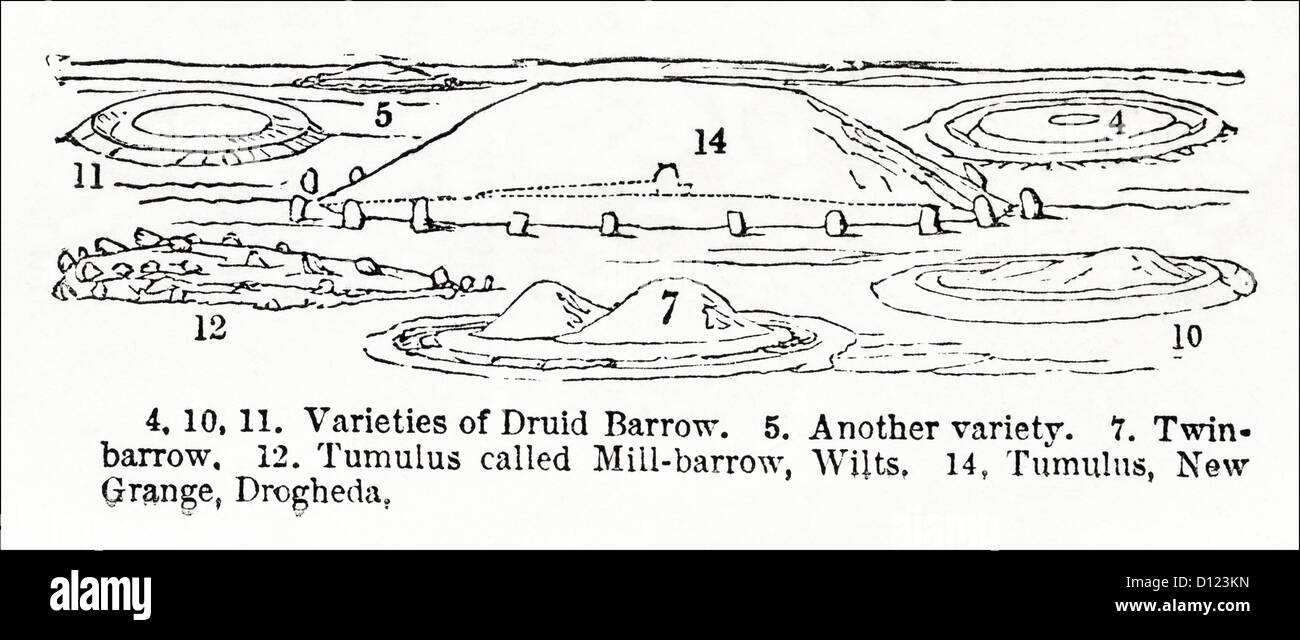 Examples of Neolithic Barrows ancient burial mounds. Victorian woodcut engraving circa 1845. - Stock Image