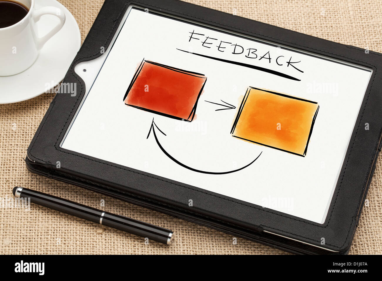 sketch of feedback diagram or flowchart on a tablet computer screen with a coffee cup and stylus pen - Stock Image