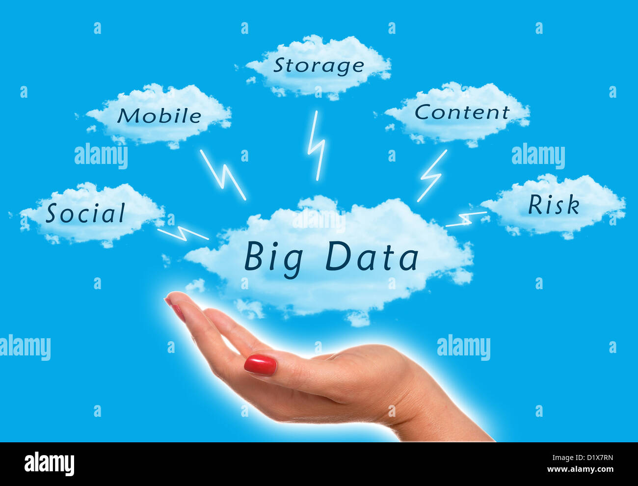 Big Data diagram with woman holding the clouds in the sky - Stock Image