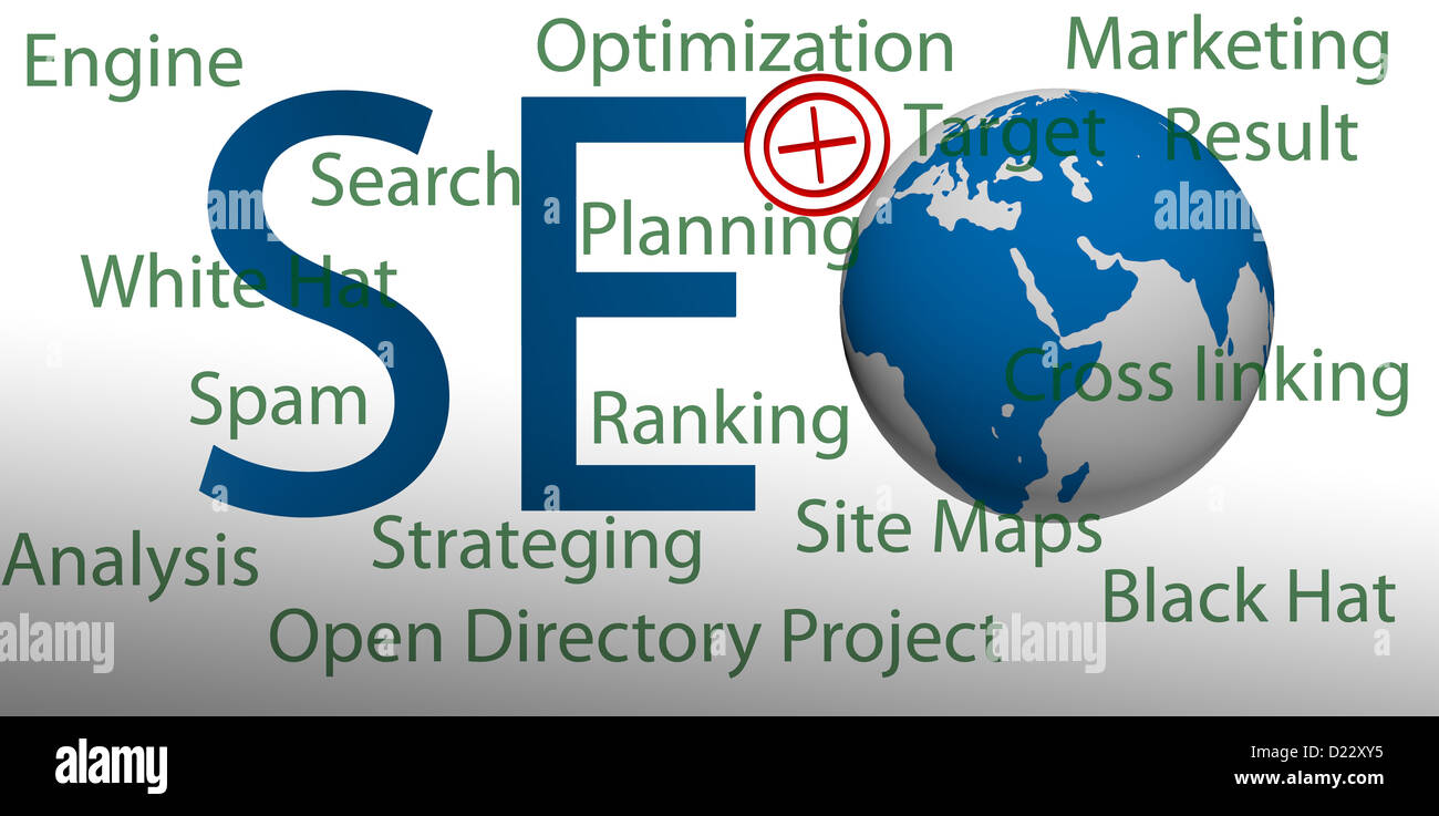 Overview of significant topics about Search Engine Optimization. - Stock Image