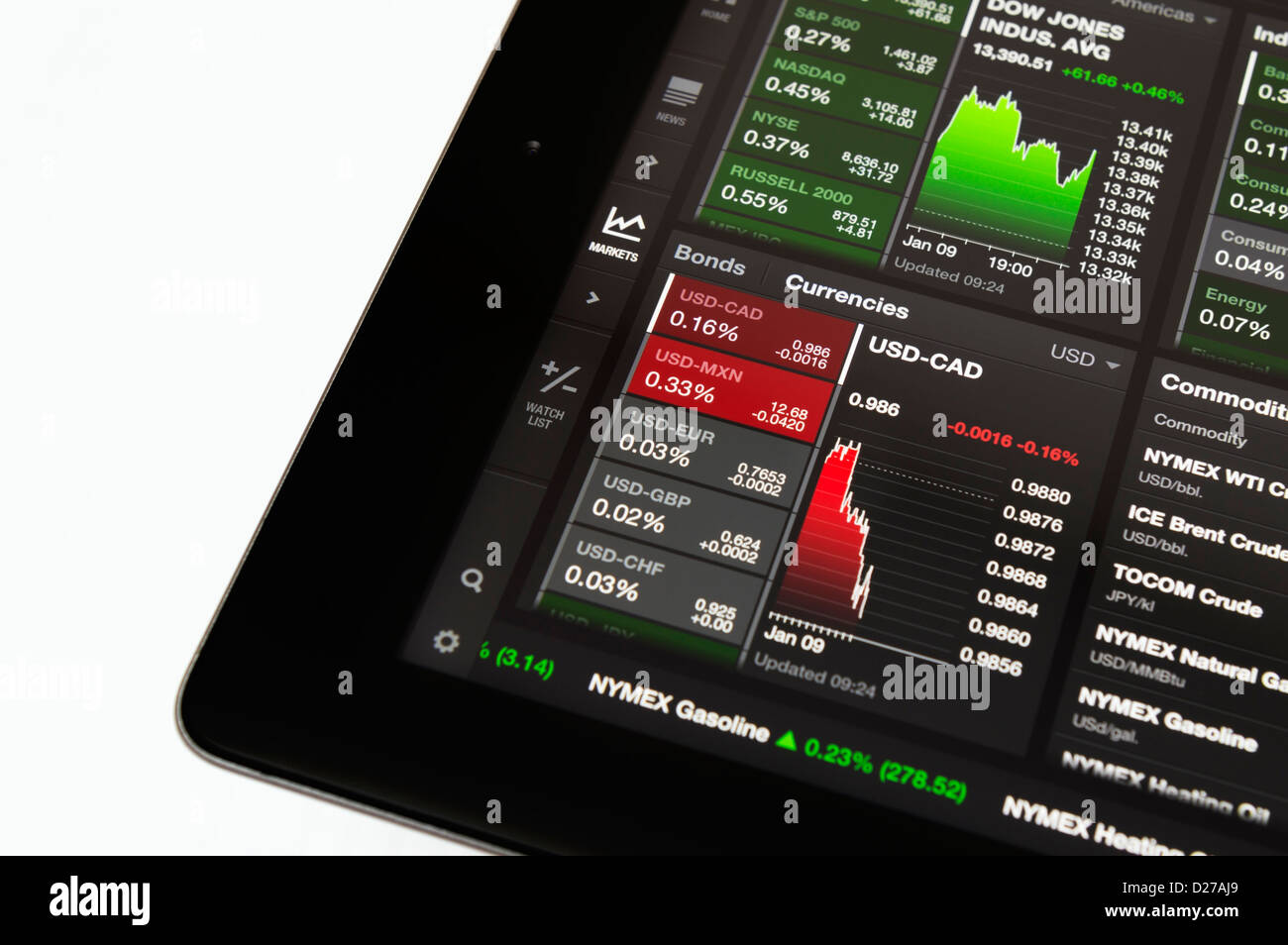 Bloomberg app on Apple iPad tablet showing live stock market news and finance data - Stock Image