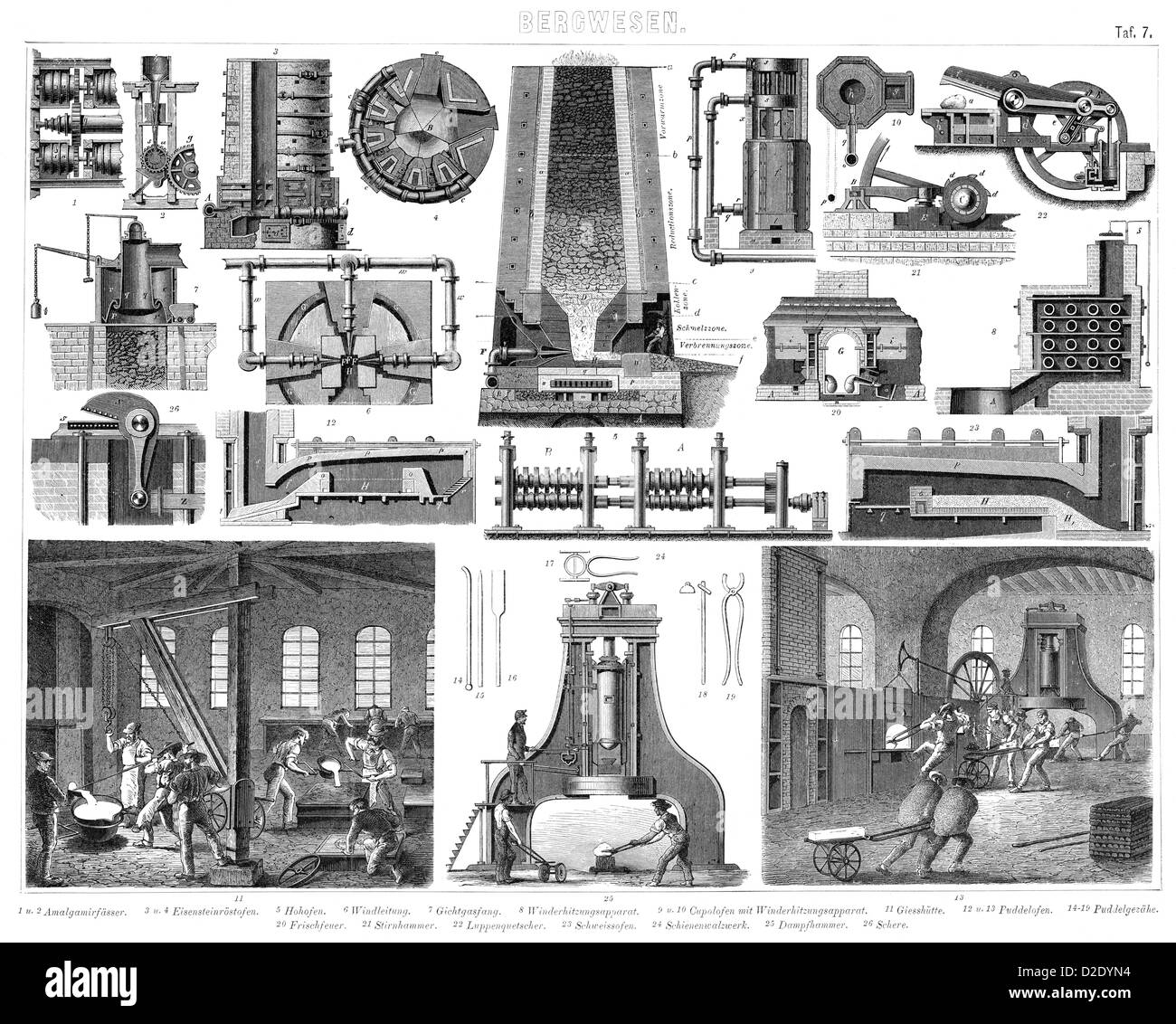 Vintage pictures of iron and steelworks from the 19th Century - Stock Image