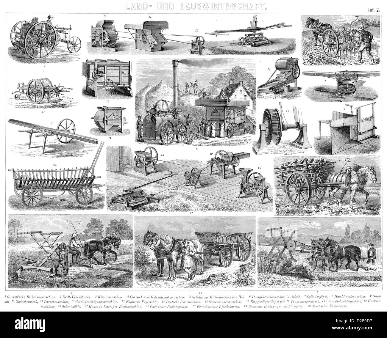 Agricultural Machinery Black And White Stock Photos Images Alamy Taft Tractor Wiring Diagram Vintage Farming Equipment From The 19th Century Image